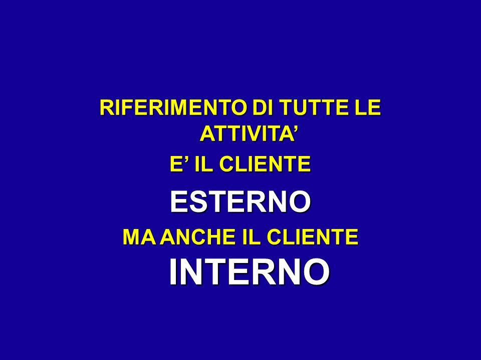 RIFERIMENTO DI TUTTE LE ATTIVITA' MA ANCHE IL CLIENTE INTERNO