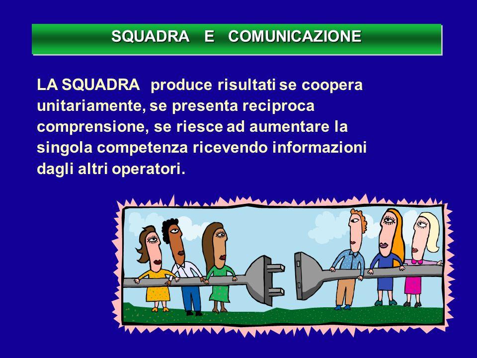 SQUADRA E COMUNICAZIONE