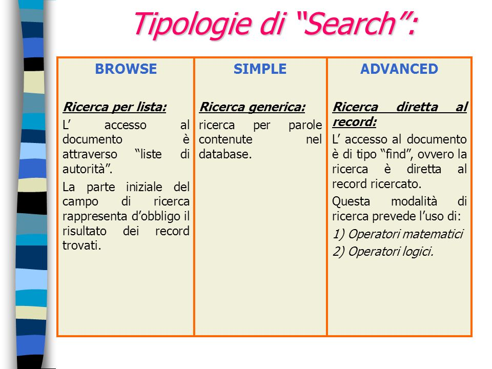 Tipologie di Search :