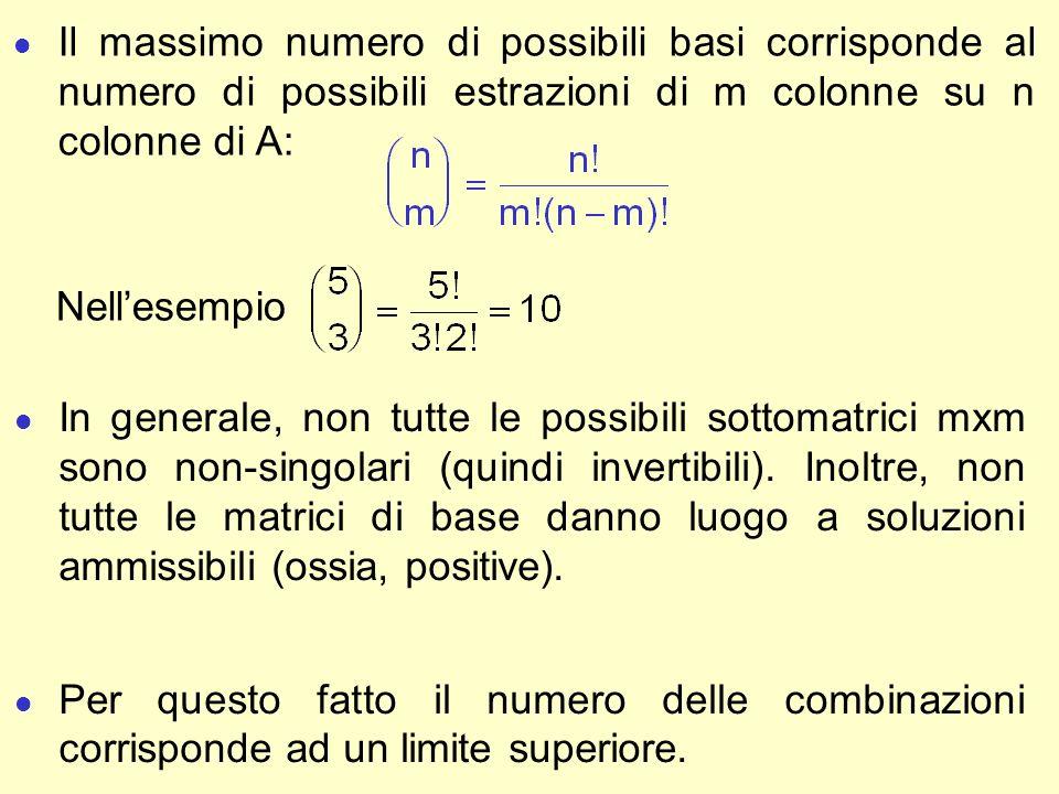 Il massimo numero di possibili basi corrisponde al numero di possibili estrazioni di m colonne su n colonne di A: