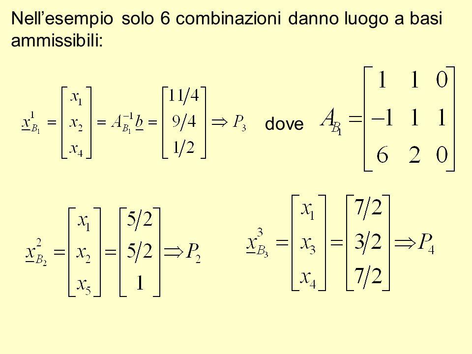 Nell'esempio solo 6 combinazioni danno luogo a basi ammissibili: