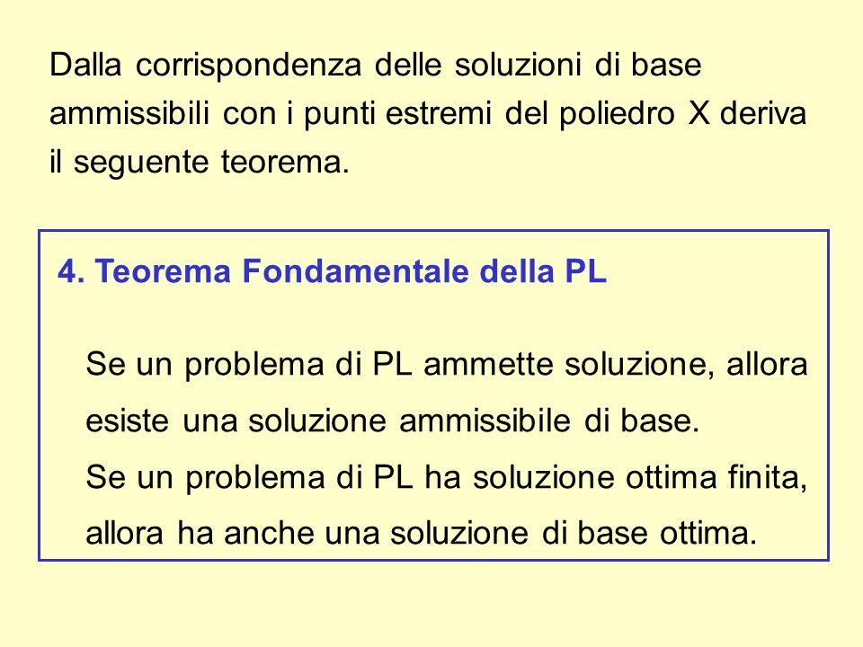 Dalla corrispondenza delle soluzioni di base ammissibili con i punti estremi del poliedro X deriva il seguente teorema.