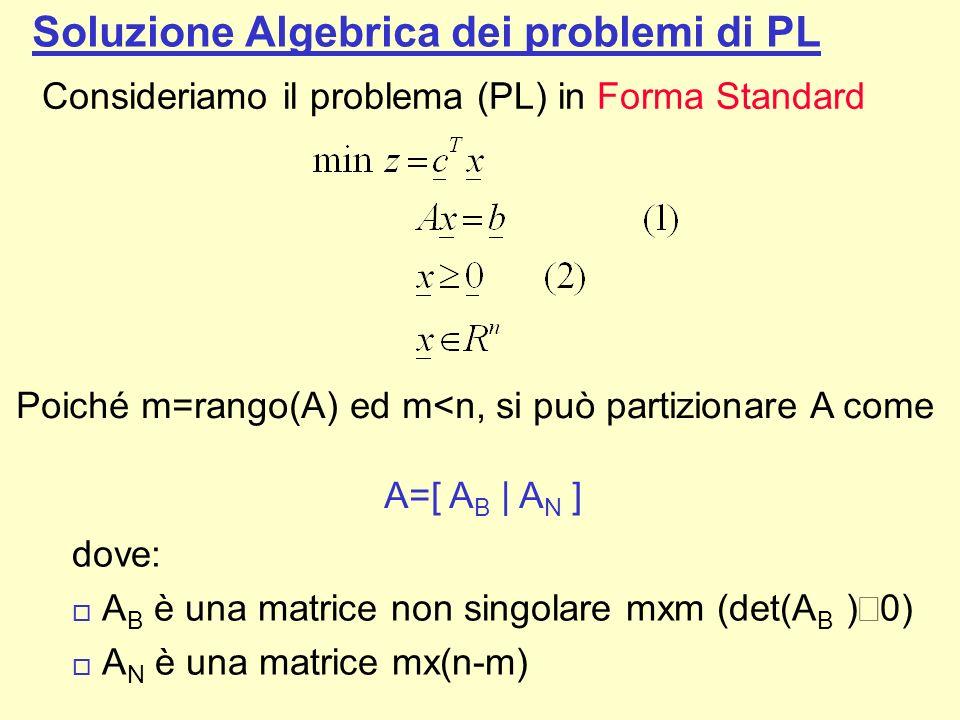 Soluzione Algebrica dei problemi di PL