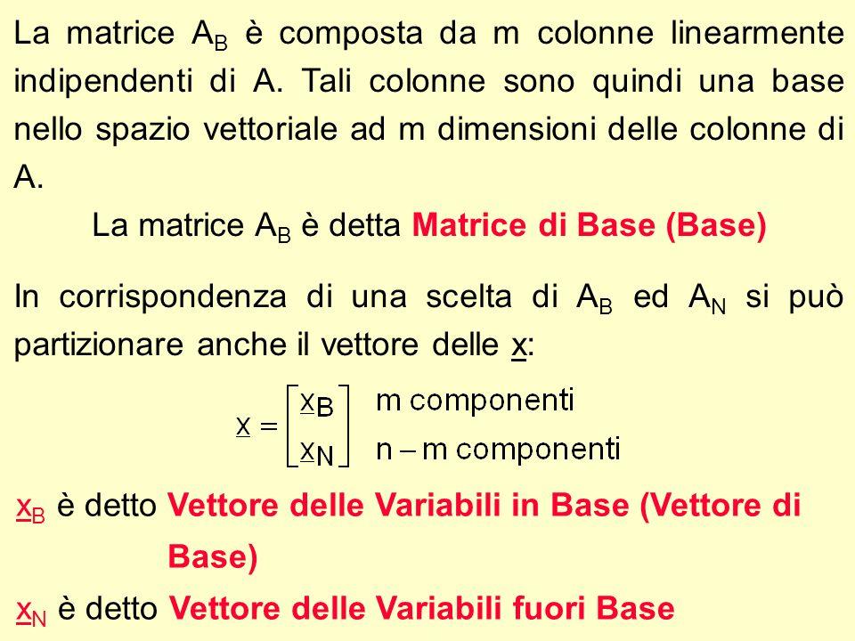 La matrice AB è detta Matrice di Base (Base)