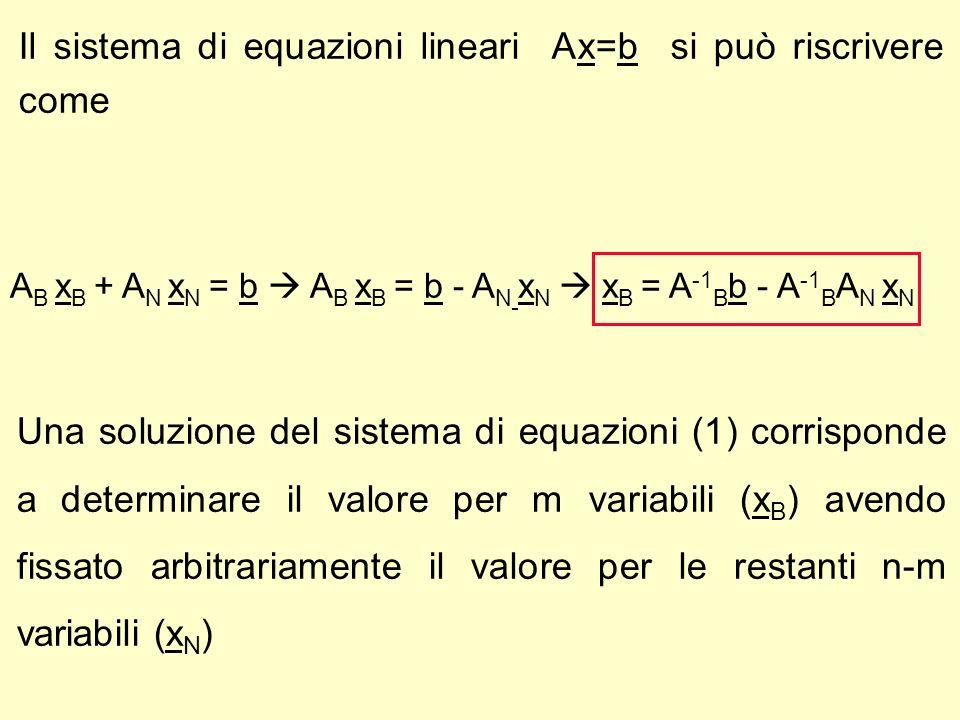 Il sistema di equazioni lineari Ax=b si può riscrivere come