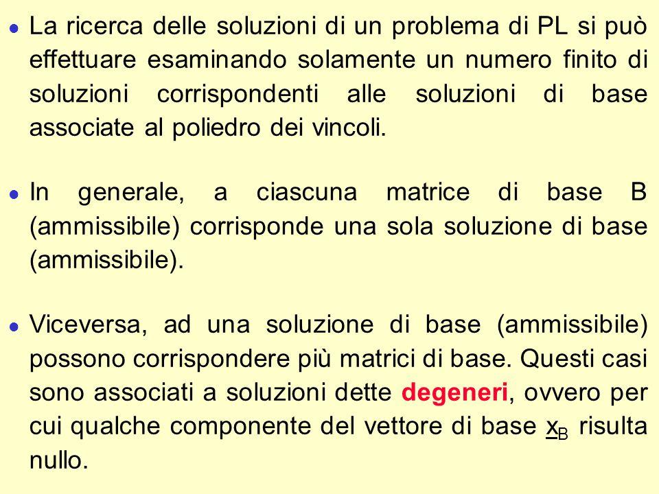 La ricerca delle soluzioni di un problema di PL si può effettuare esaminando solamente un numero finito di soluzioni corrispondenti alle soluzioni di base associate al poliedro dei vincoli.