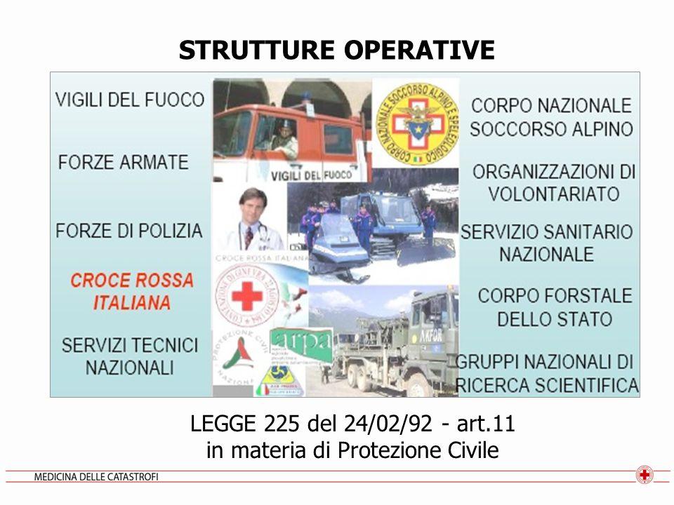 LEGGE 225 del 24/02/92 - art.11 in materia di Protezione Civile