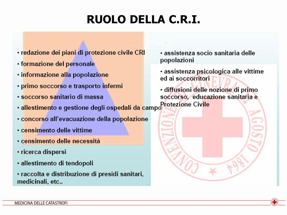 RUOLO DELLA C.R.I.
