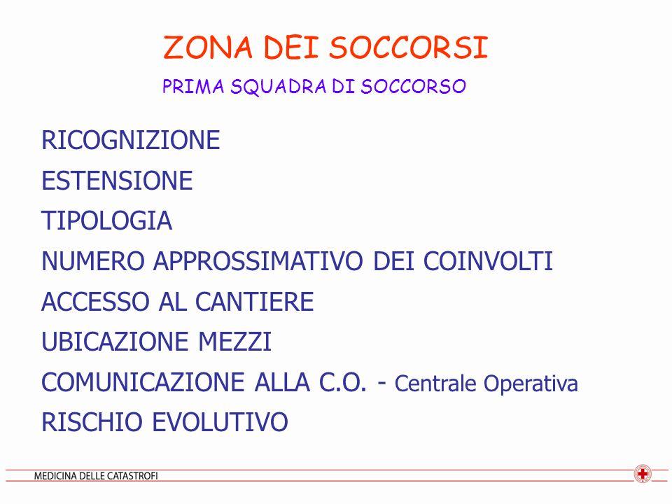 ZONA DEI SOCCORSI RICOGNIZIONE ESTENSIONE TIPOLOGIA