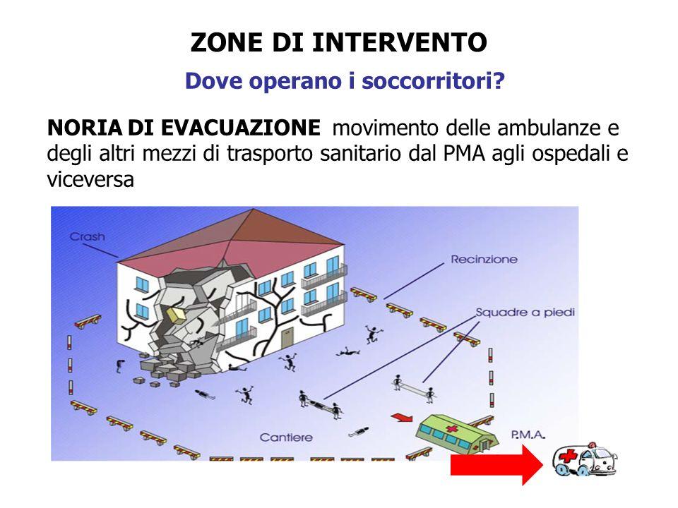 Dove operano i soccorritori