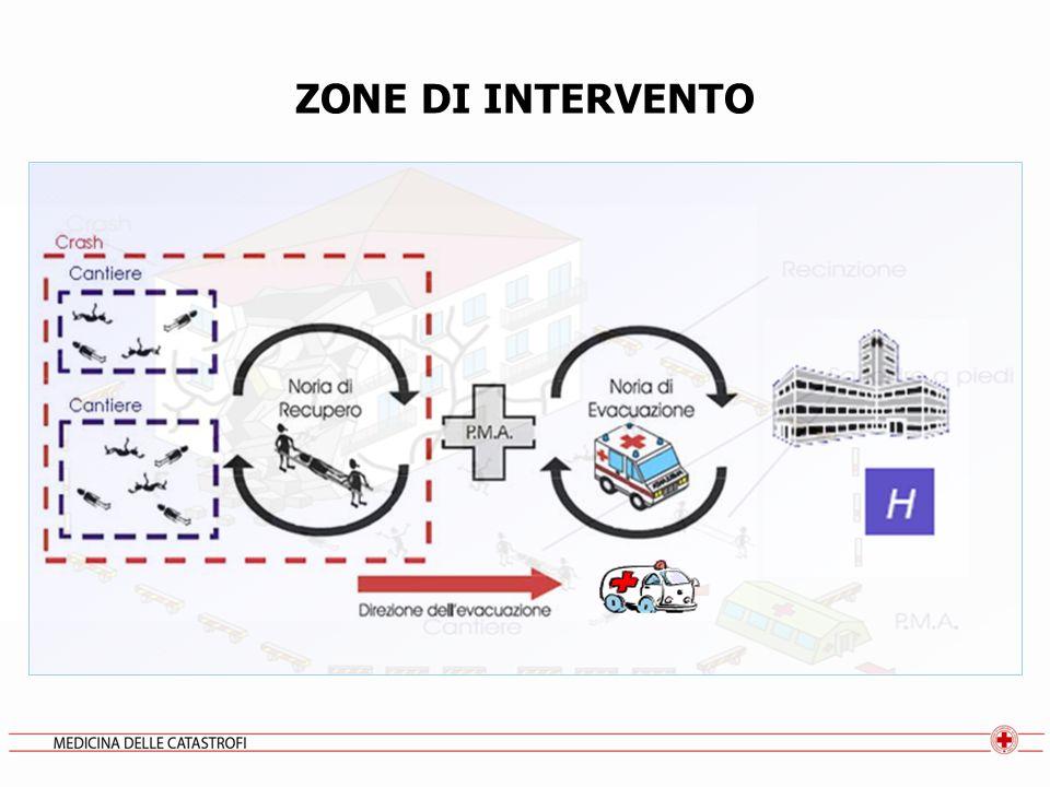 ZONE DI INTERVENTO