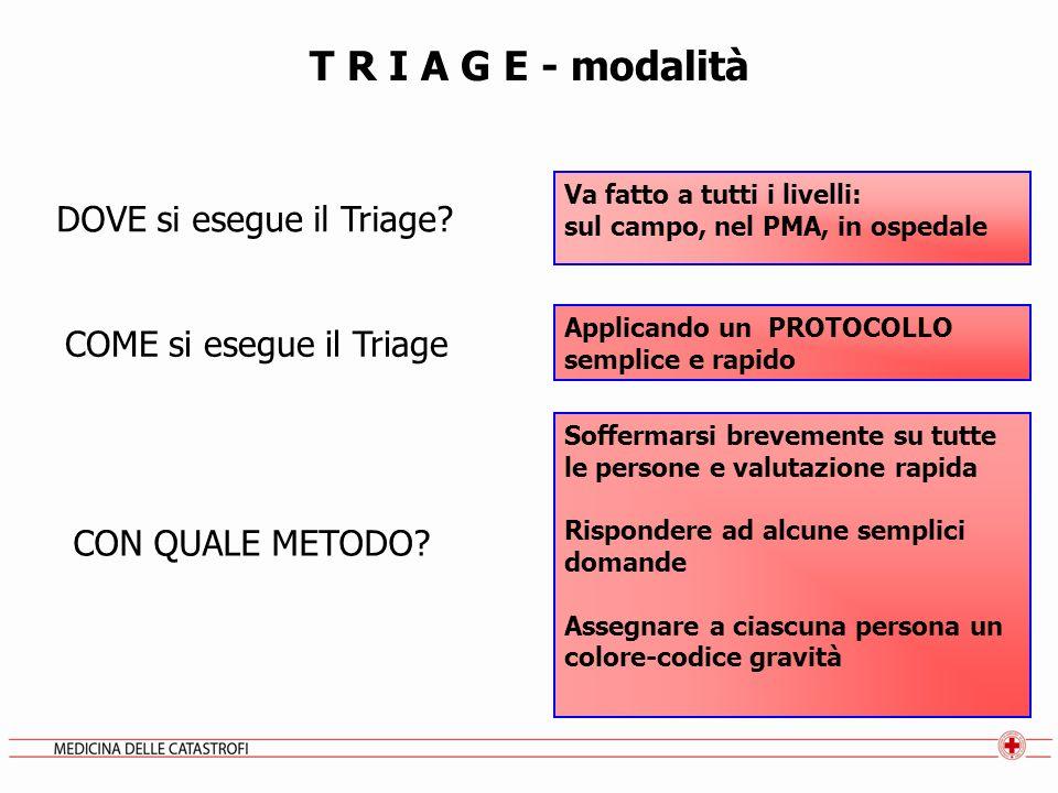 T R I A G E - modalità DOVE si esegue il Triage