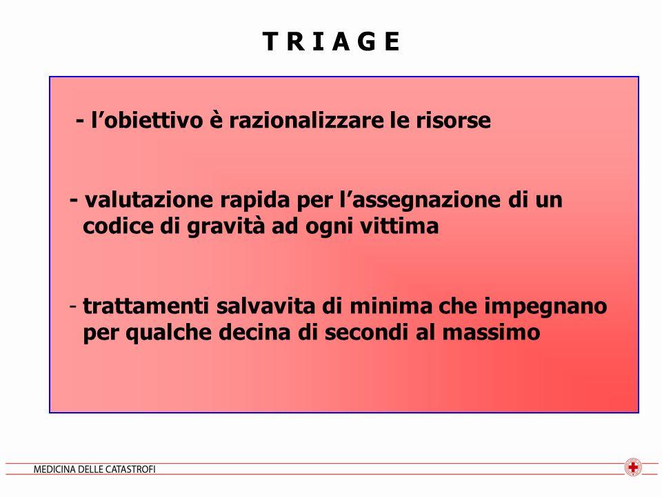 T R I A G E - l'obiettivo è razionalizzare le risorse