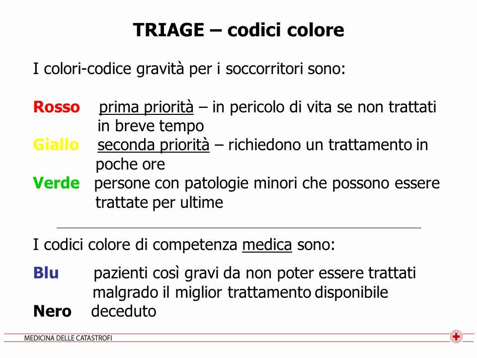 TRIAGE – codici colore