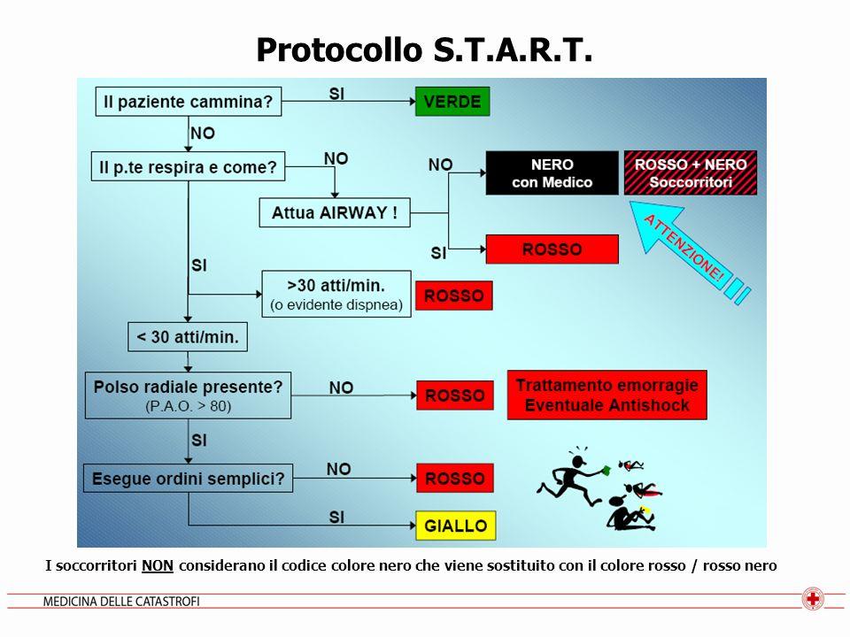 Protocollo S.T.A.R.T.I soccorritori NON considerano il codice colore nero che viene sostituito con il colore rosso / rosso nero.