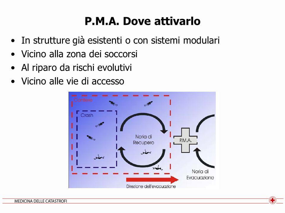 P.M.A. Dove attivarloIn strutture già esistenti o con sistemi modulari. Vicino alla zona dei soccorsi.