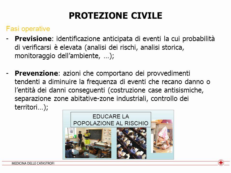 PROTEZIONE CIVILE Fasi operative