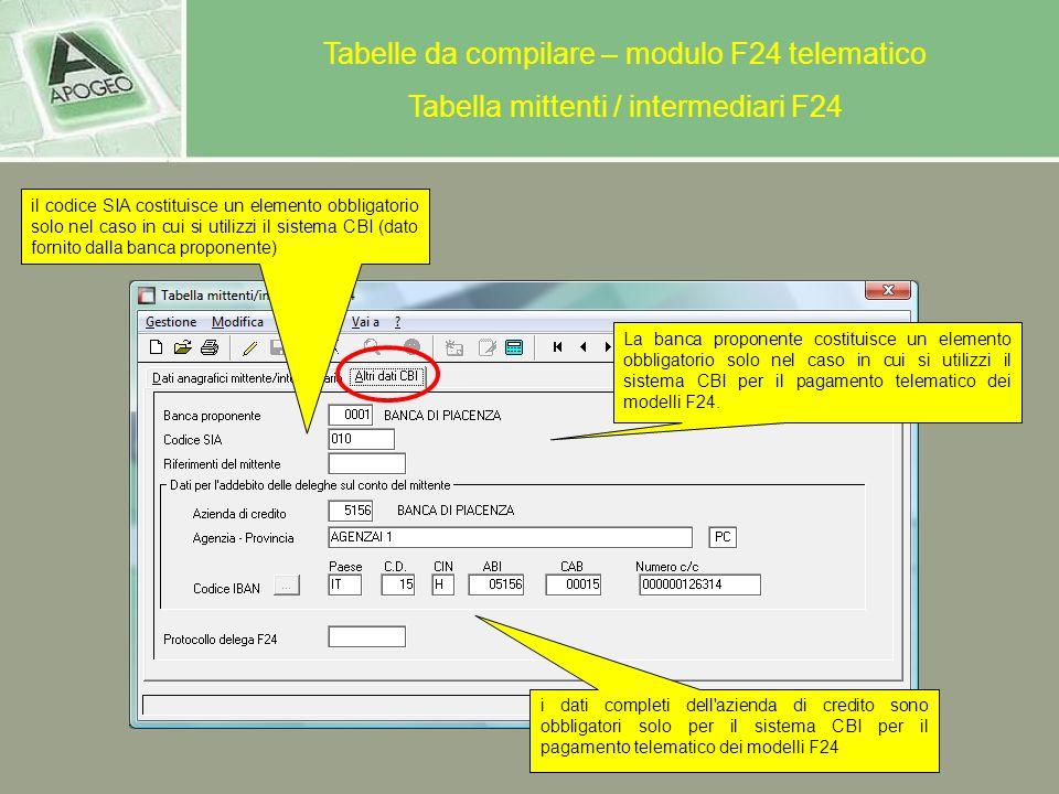 Tabella mittenti / intermediari F24