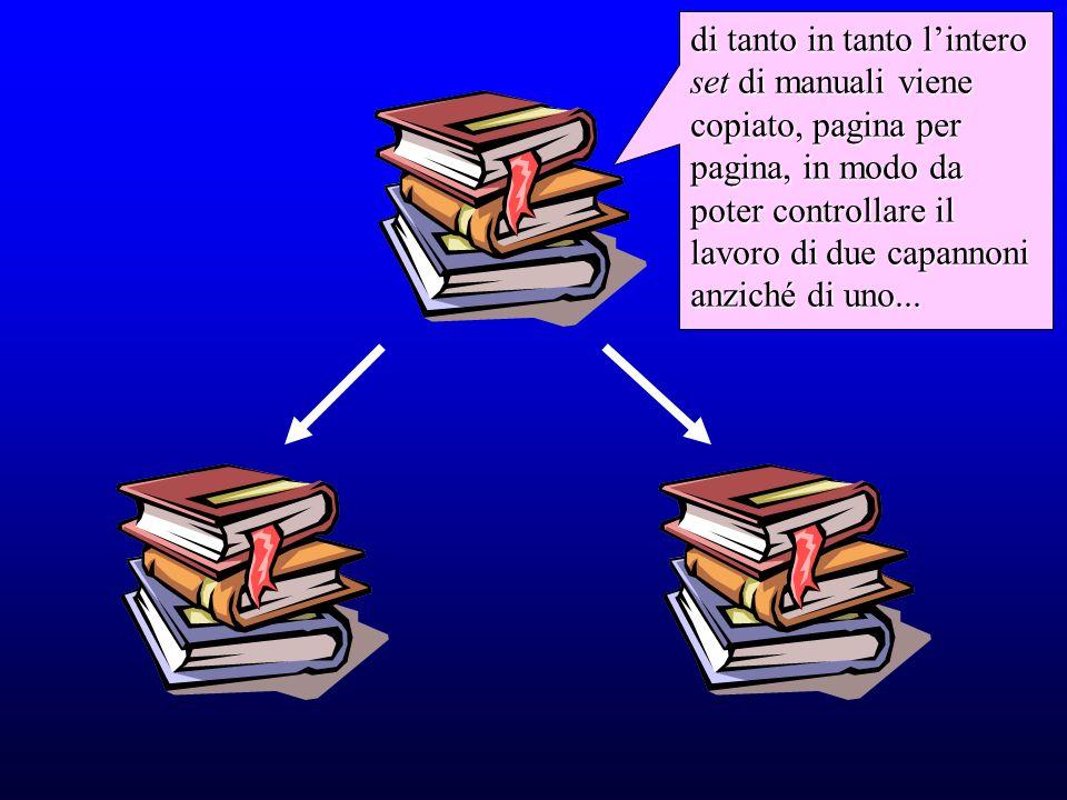 di tanto in tanto l'intero set di manuali viene copiato, pagina per pagina, in modo da poter controllare il lavoro di due capannoni anziché di uno...