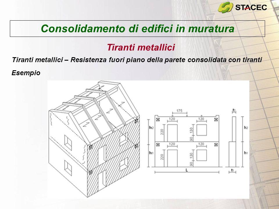 Consolidamento di edifici in muratura