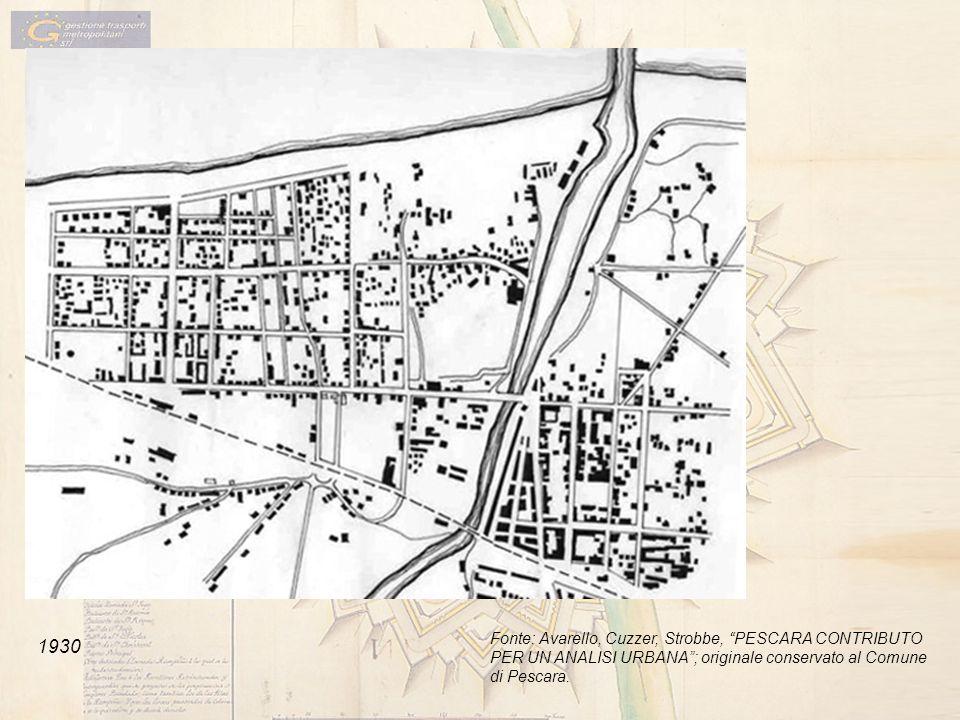 Fonte: Avarello, Cuzzer, Strobbe, PESCARA CONTRIBUTO PER UN ANALISI URBANA ; originale conservato al Comune di Pescara.