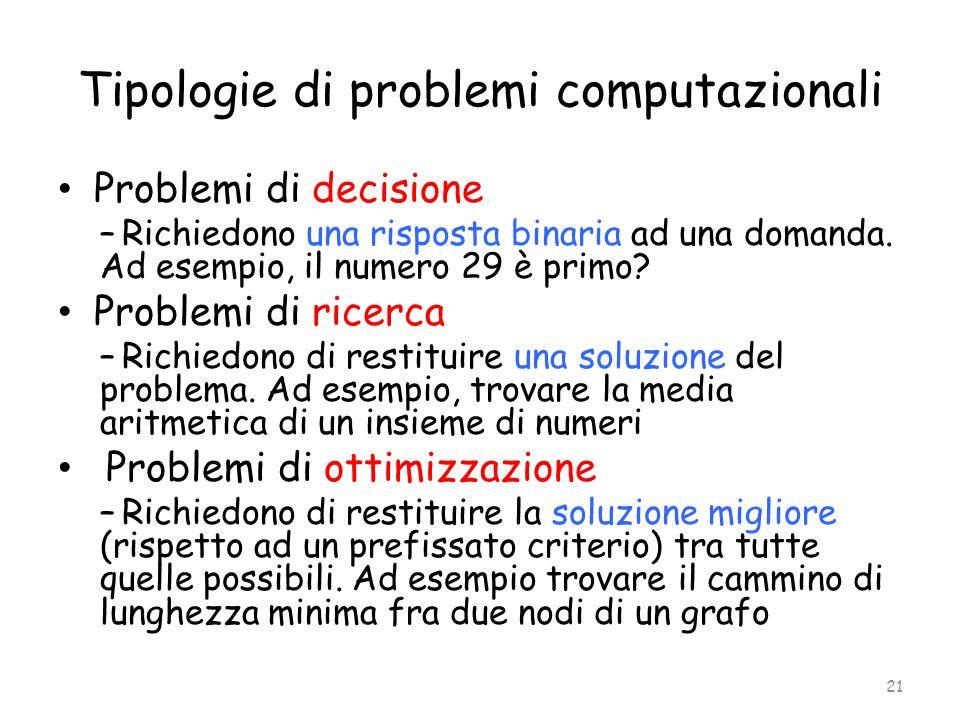 Tipologie di problemi computazionali