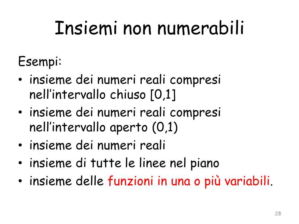 Insiemi non numerabili