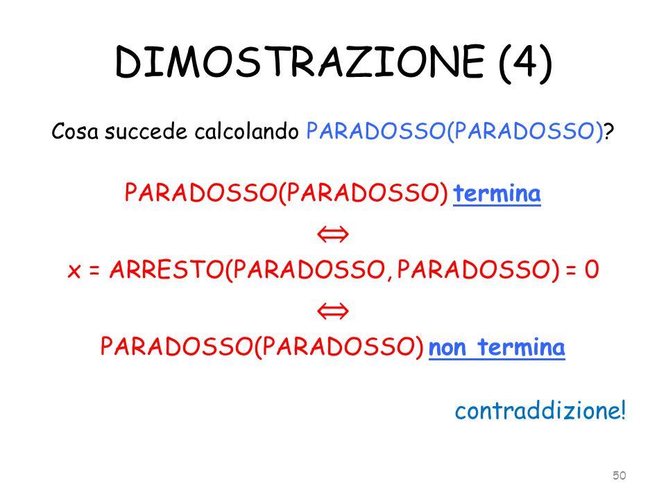 DIMOSTRAZIONE (4) ⇔ PARADOSSO(PARADOSSO) termina