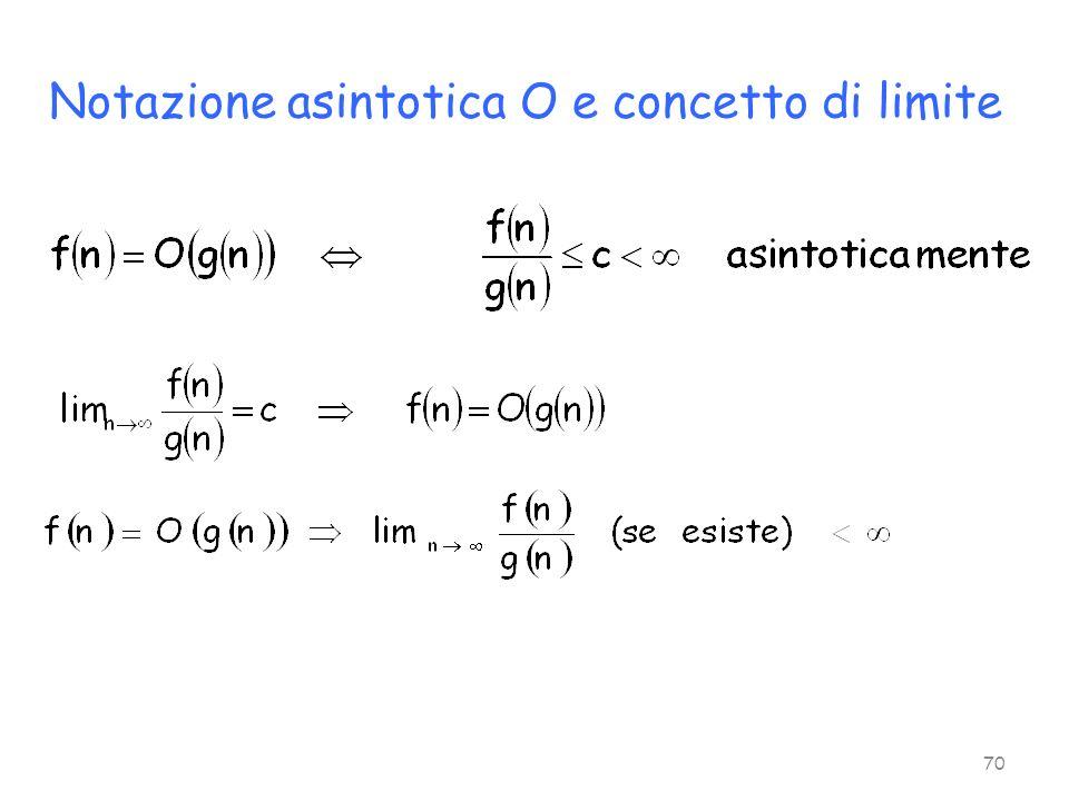 Notazione asintotica O e concetto di limite