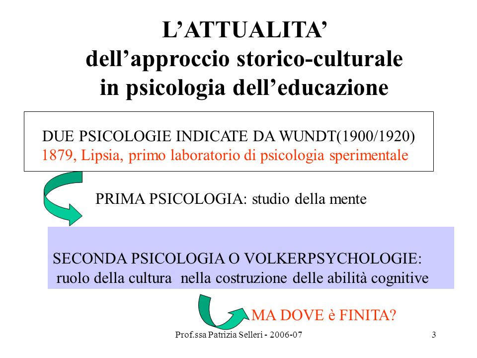 dell'approccio storico-culturale in psicologia dell'educazione