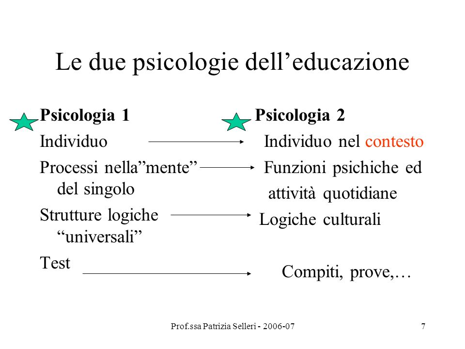Le due psicologie dell'educazione