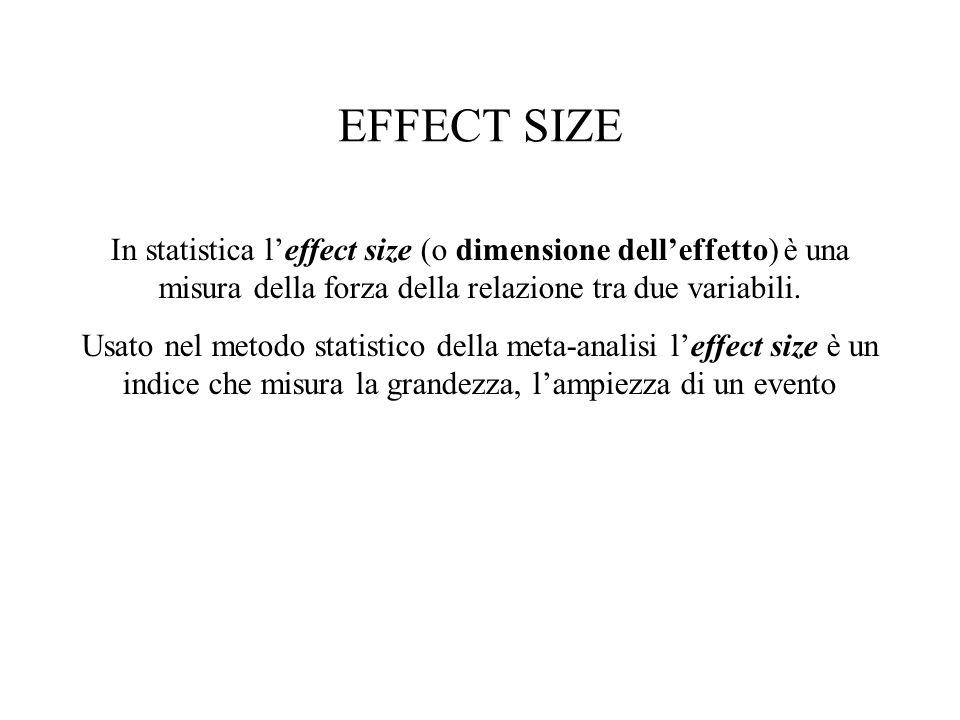 EFFECT SIZE In statistica l'effect size (o dimensione dell'effetto) è una misura della forza della relazione tra due variabili.