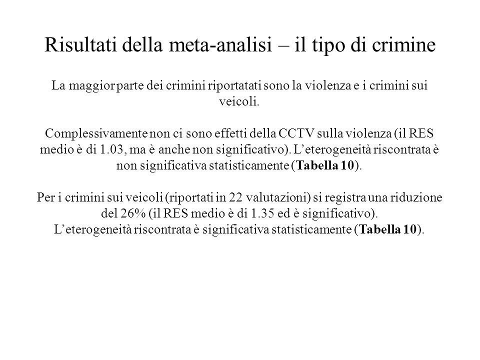 Risultati della meta-analisi – il tipo di crimine