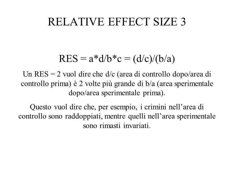 RES = a*d/b*c = (d/c)/(b/a)