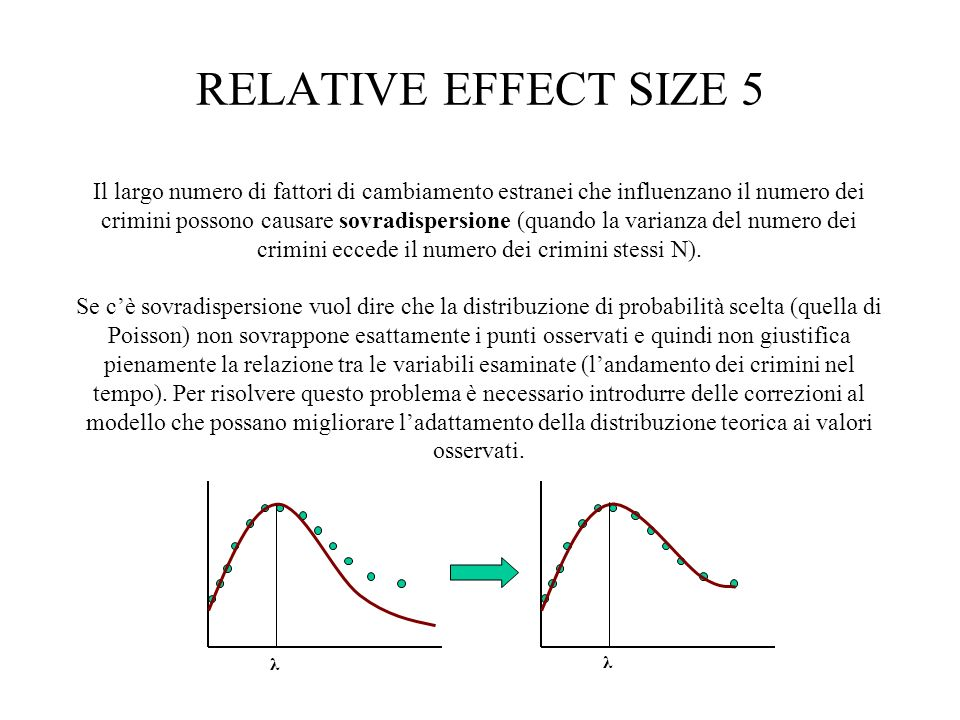 RELATIVE EFFECT SIZE 5