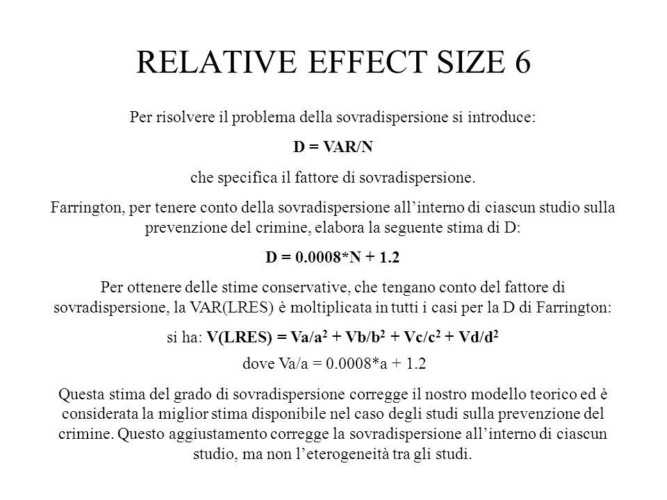 RELATIVE EFFECT SIZE 6 Per risolvere il problema della sovradispersione si introduce: D = VAR/N. che specifica il fattore di sovradispersione.