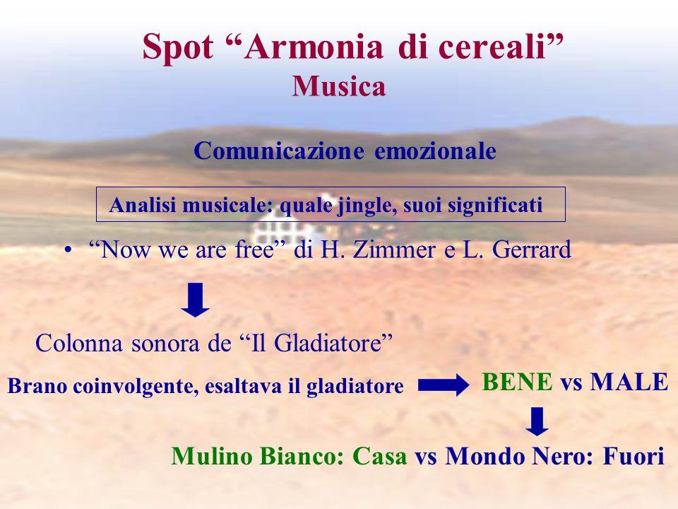 Spot Armonia di cereali Musica