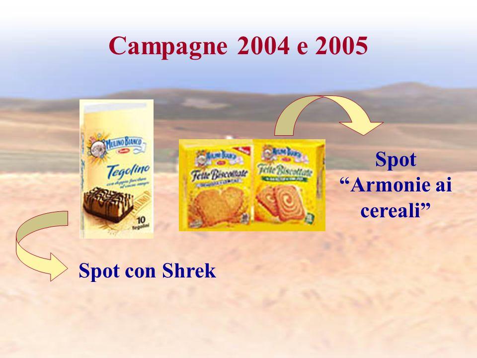 Spot Armonie ai cereali