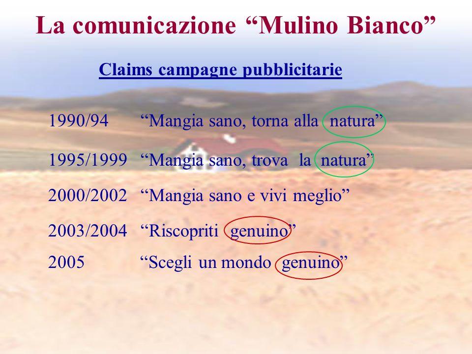 La comunicazione Mulino Bianco