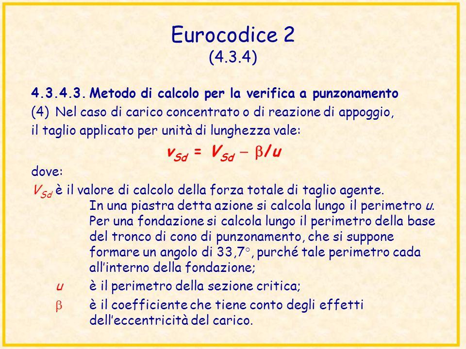 Eurocodice 2 (4.3.4) vSd = VSd  b/u