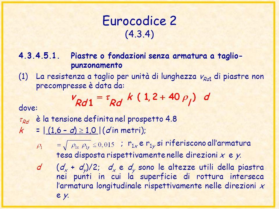 Eurocodice 2 (4.3.4) 4.3.4.5.1. Piastre o fondazioni senza armatura a taglio- punzonamento.