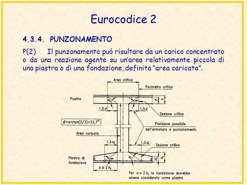 Eurocodice 2 4.3.4. PUNZONAMENTO