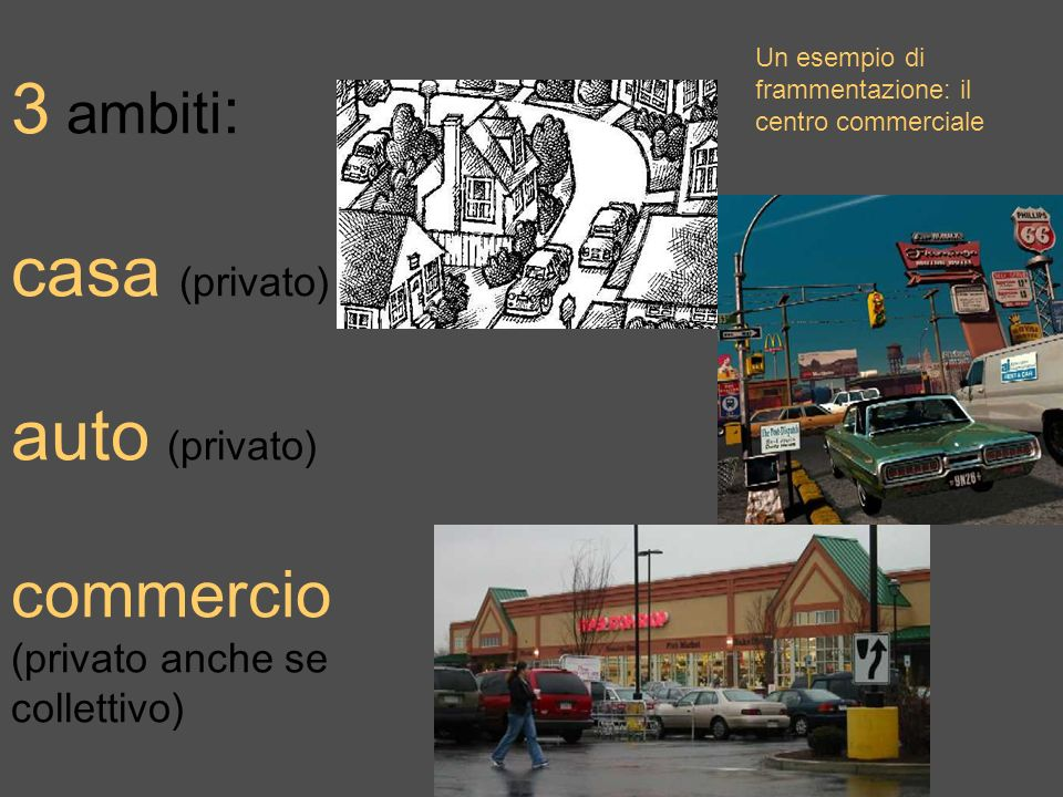 3 ambiti: casa (privato) auto (privato) commercio (privato anche se collettivo)