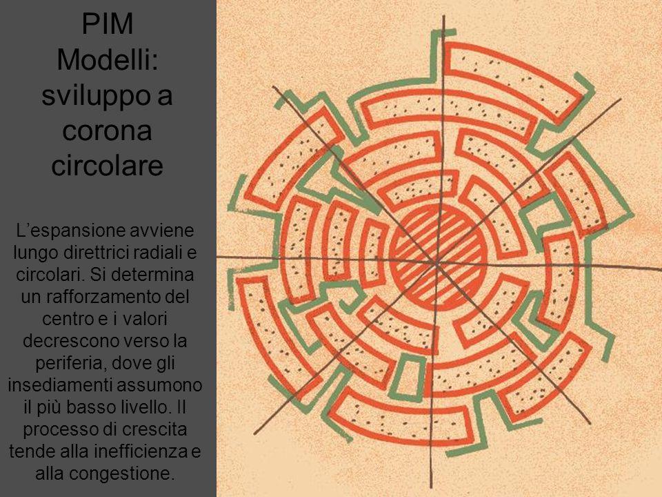 PIM Modelli: sviluppo a corona circolare
