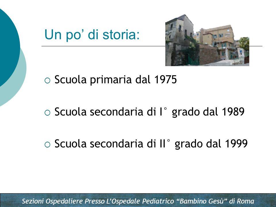 Un po' di storia: Scuola primaria dal 1975