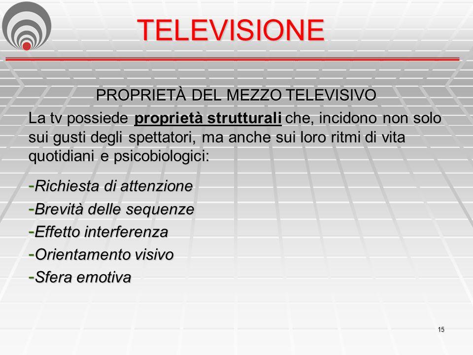 PROPRIETÀ DEL MEZZO TELEVISIVO