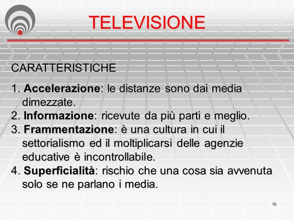 TELEVISIONE CARATTERISTICHE