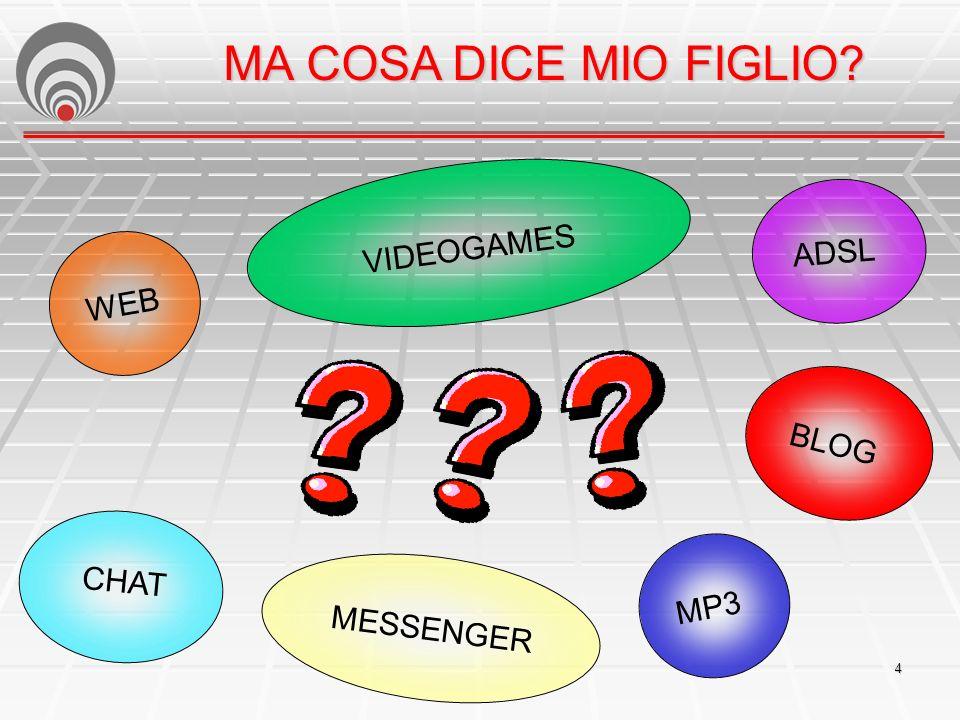 MA COSA DICE MIO FIGLIO VIDEOGAMES ADSL WEB BLOG CHAT MP3 MESSENGER