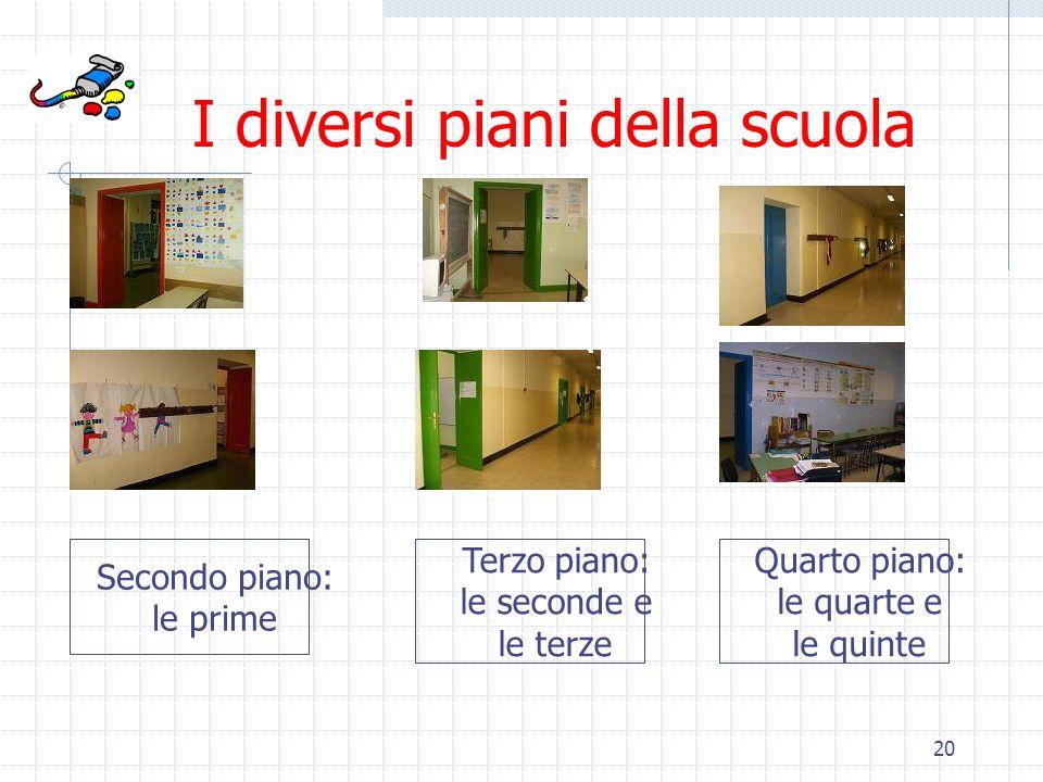 I diversi piani della scuola