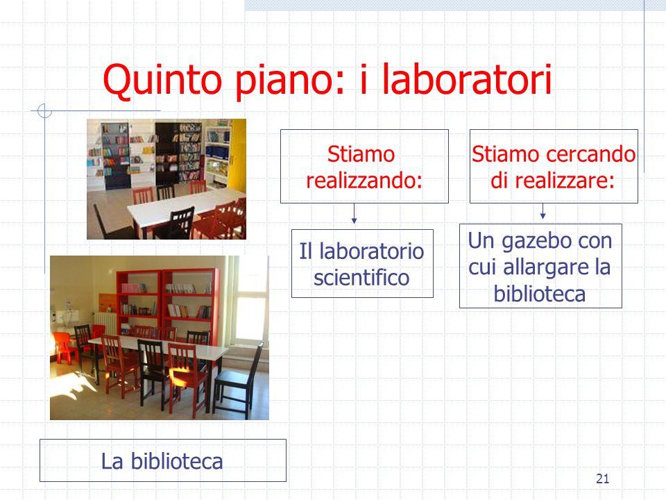 Quinto piano: i laboratori